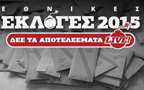 Αποτελέσματα εκλογών 2015 στο 94,58 της εκλογικής περιφέρειας Άρτας