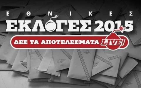 Αποτελέσματα εκλογών 2015: Ποιοι εκλέγονται στη Β' Θεσσαλονίκης