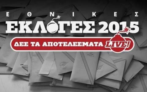 Eκλογές-Αποτελέσματα 2015: Ποιοι μπαίνουν και ποιοι όχι