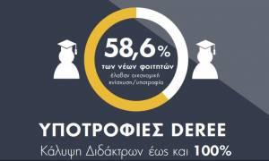 DEREE: 3 εκατ. ευρώ σε υποτροφίες για το νέο ακαδημαϊκό έτος