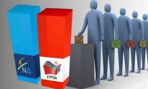 Δημοσκόπηση: Προηγείται οκτώ μονάδες η Νέα Δημοκρατία