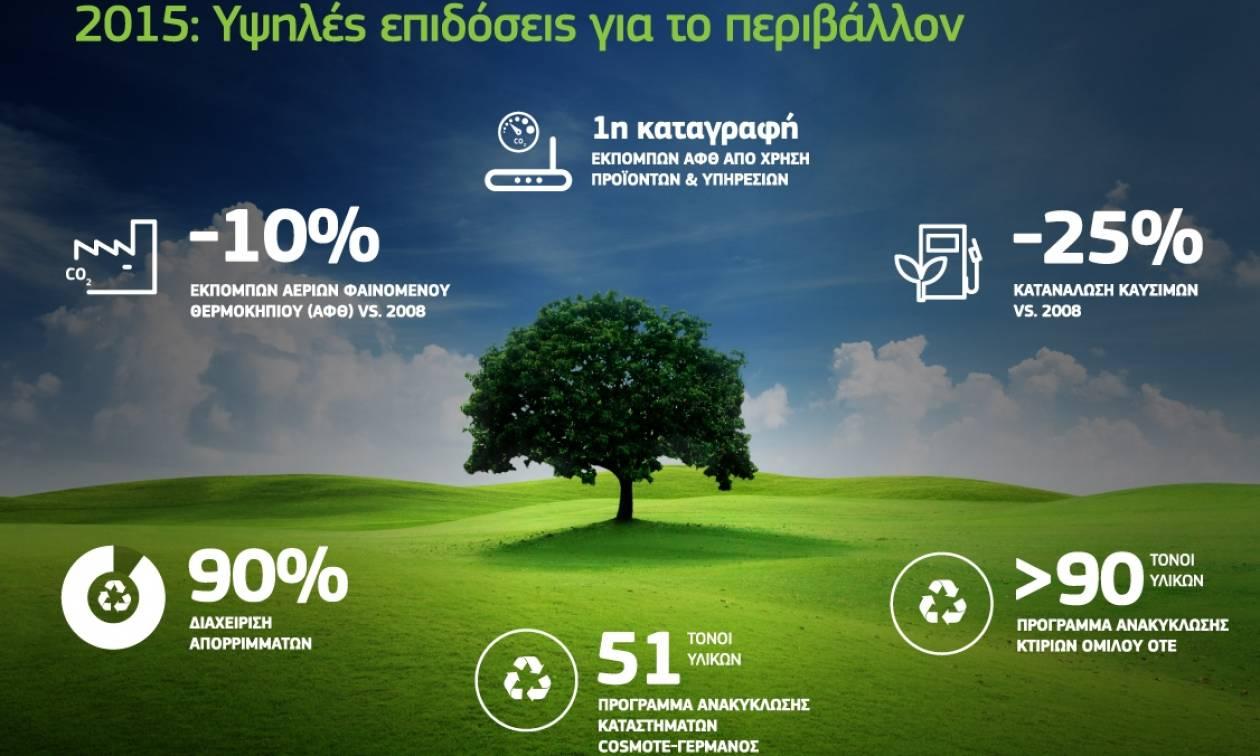 Υψηλές επιδόσεις για το περιβάλλον από τον όμιλο ΟΤΕ