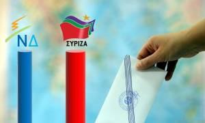 Μαξίμου εναντίον... δημοσκοπήσεων: «Δεν λένε την αλήθεια»