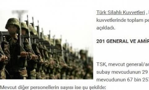Τουρκία: Οι ένοπλες δυνάμεις έχουν περίπου 400.000 άτομα