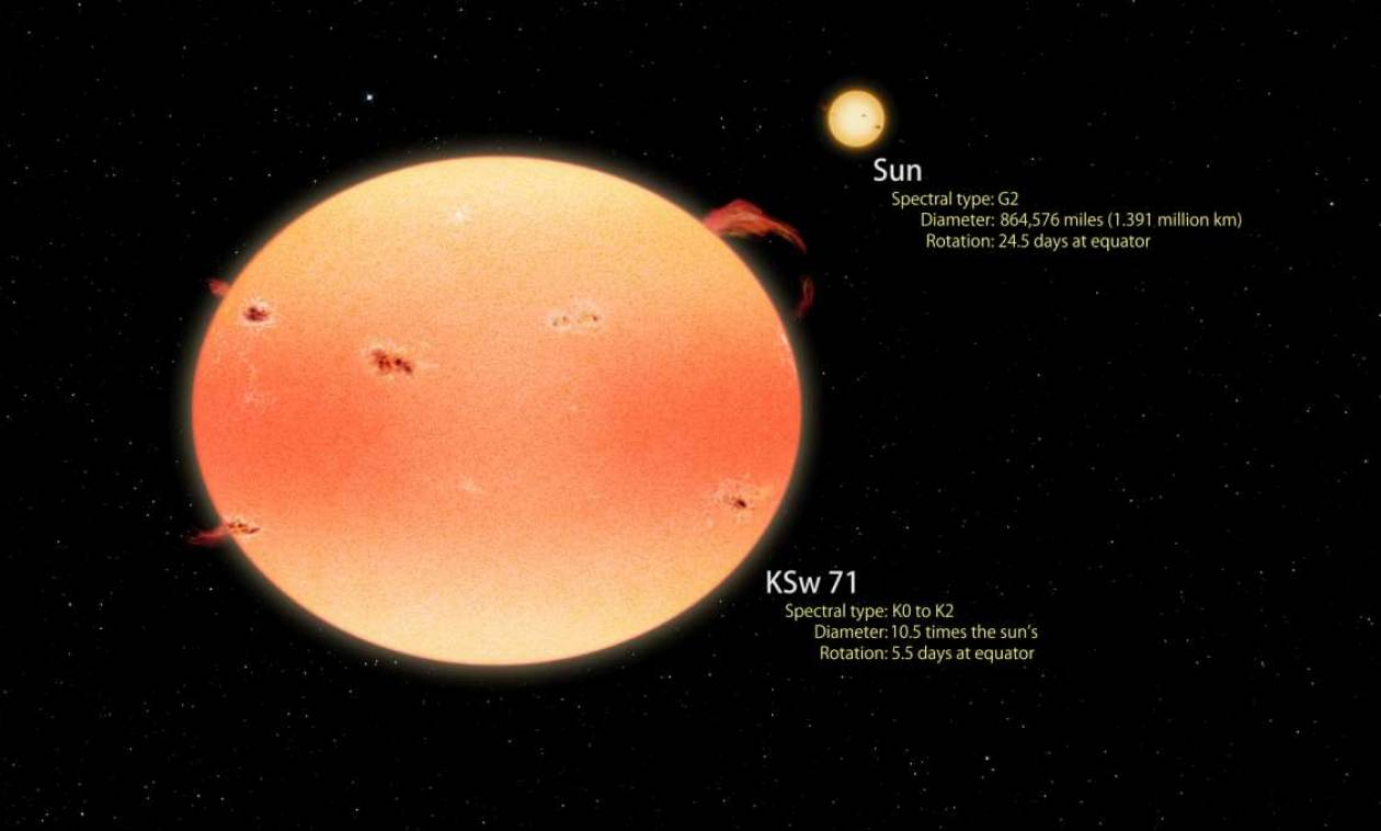 Αστρονόμοι ανακάλυψαν «ήλιους» σε σχήμα… κολοκύθας!