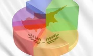 Δημοσκόπηση: Απορρίπτουν εγγυήσεις, κατοχικό στρατό και εκ περιτροπής προεδρία οι Ε/κ