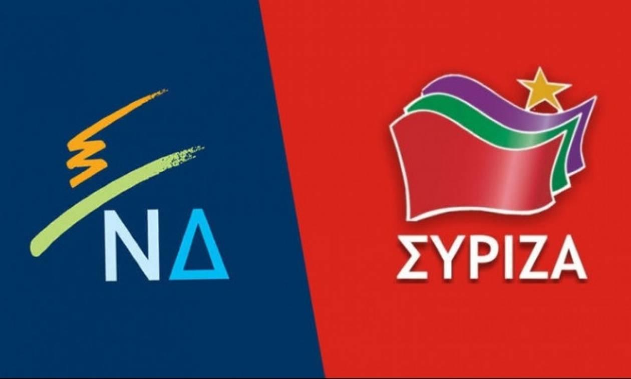 Πρόωρες εκλογές: 11,42 μονάδες μπροστά η ΝΔ από το ΣΥΡΙΖΑ σε δημοσκόπηση του Newsbomb.gr