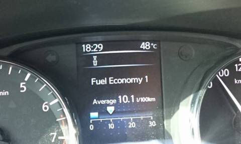Δείχνουν τη σωστή θερμοκρασία τα θερμόμετρα των αυτοκινήτων;