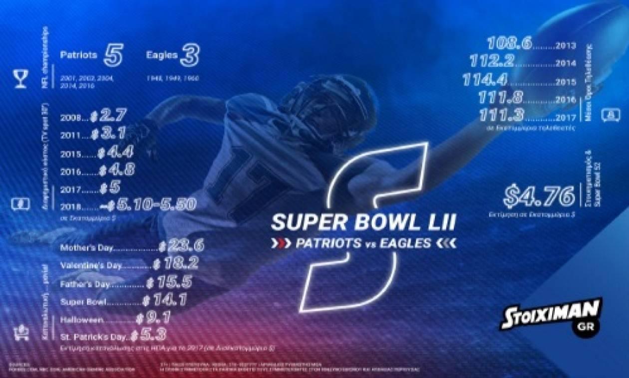 Super Bowl LII: Αναμονή τέλος!