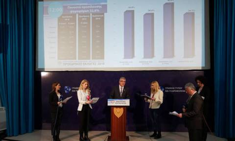 Εκλογές Κύπρος: Δείτε εδώ LIVE την εξέλιξη των αποτελεσμάτων