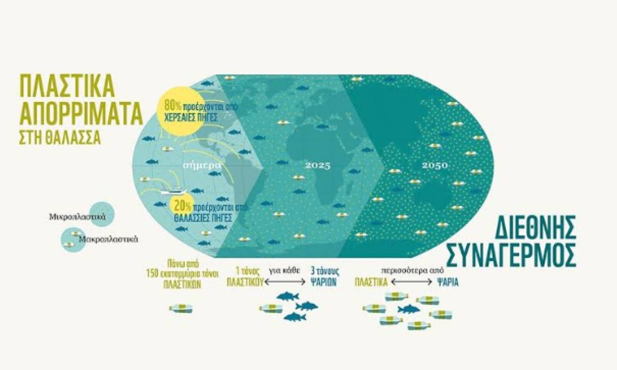 SOS εκπέμπει η Μεσόγειος - Κινδυνεύει να μετατραπεί σε μια «πλαστική θάλασσα»