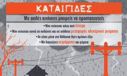 Civil protection agency urges caution due to extreme weather in Attica