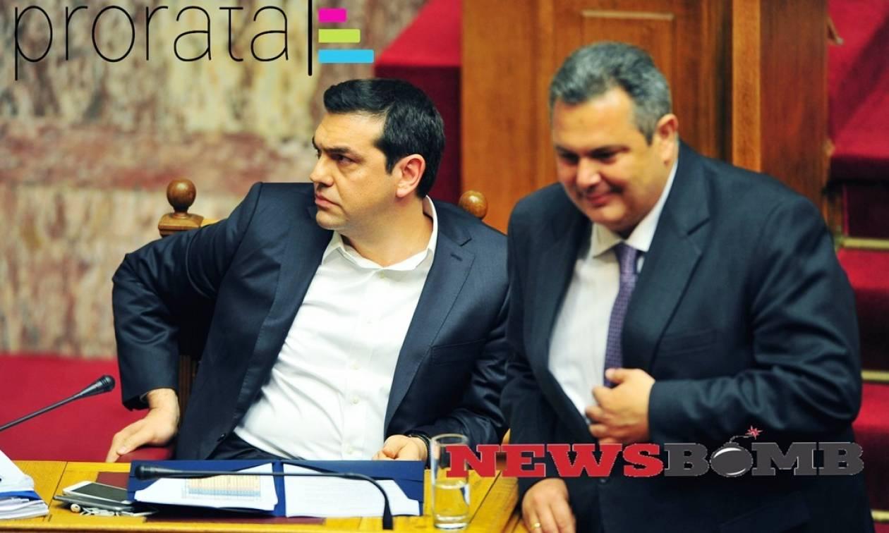 Πάνε για διάλυση Τσίπρας και Καμμένος; Ψηφίστε τώρα