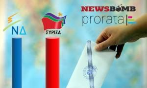 Ψηφίστε τώρα: Με ποιους θέλετε να συνεργαστεί η ΝΔ και με ποιους ο ΣΥΡΙΖΑ;